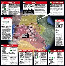 map middle east uk ancient hatreds tearing apart the middle east daily mail