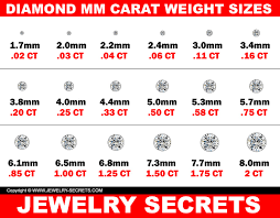 what size diamond earrings up those diamond studs jewelry secrets