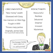 east egg east egg and west egg in the great gatsby chart