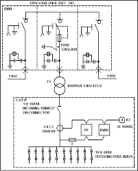 development of customized distribution automation system das for