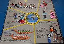 festivals around the world a project by maliyadeva college in