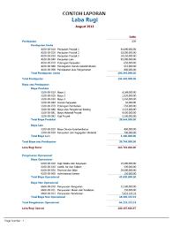 cara membuat laporan laba rugi komersial inilah contoh laporan keuangan perusahaan manufaktur lengkap