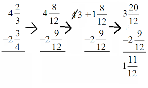 fraction addition subraction multiplication division extraction
