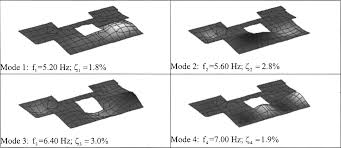 modal testing and finite element model updating of a lively open