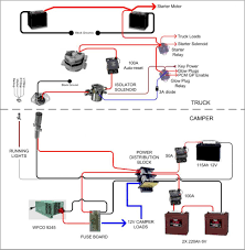 trailer wiring harness diagram u0026 large size of wiring diagrams