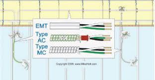 health care facilities electrical construction u0026 maintenance