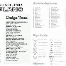 floor plan abbreviations building blueprint abbreviations fresh building blueprint symbols