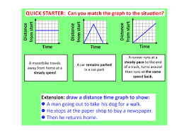 hare and the tortoise distance time graphs by nyima drayang