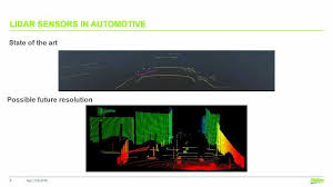 valeo si e social point cloud processing hdl coder matlab simulink