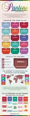 pantone colors pantone color of the year designmantic the design shop