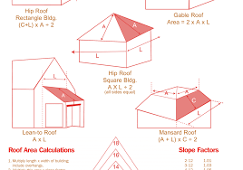 Hip Roof Design Calculator by Roof Quote U0026 Sc 1 St Klr Roofing