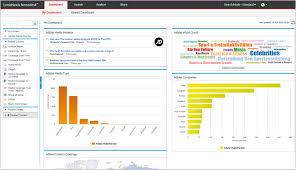 lexisnexis newsdesk pricing von plato zu snapchat u2013 kommunikationsanalyse und visualisierung