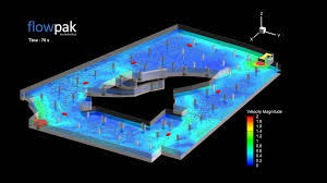 cfd analysis of the car park ventilation system youtube