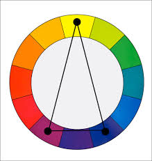 What Is The Color Of 2017 by What Is The Complementary Color Of Blue Unac Co