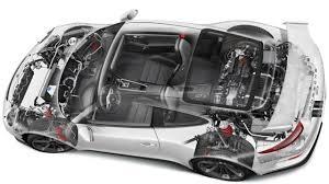 porsche 911 concept cars bbc autos topgear drives the porsche 911 gt3