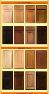 Aristokraft Benton by Aristokraft Kitchen Cabinet Sizes Unique Kitchen Cabinet