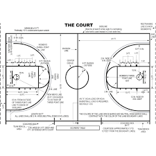 nice floor plan some ideas bed 4 bath extend out as games laundry ncaa plan 01 0709 e1386462127289 basketball court game lines on dimensions of gym floor planbasketball plans