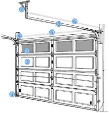 Overhead Door Track Garage Door Parts Diagram Garage Door Tracks Garage Door