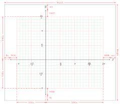 how to plot atan x sqrt x using pstricks tex latex stack