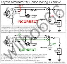 4 wire alternator wiring diagram subaru subaru wiring diagram