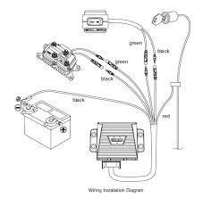 ramsey winch wiring diagram u0026 warn grip 9500 lb winch wiring