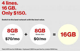 verizon wireless internet plans for home fresh wireless home phone by verizon home house floor here are the catches in verizons unlimited data plan verizon