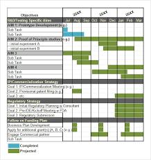 Excel Apply Chart Template Gantt Chart Excel Template Cyberuse