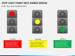 stoplight report template stop light chart powerpoint template sketchbubble