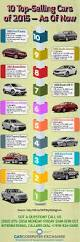 nissan altima 2016 kbb 10 top selling cars of 2015 as of now infographic car