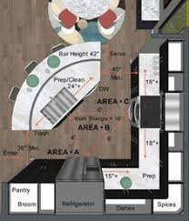 Plans To Build A Kitchen Island Key Measurements To Help You Design Your Kitchen Cutaway Note