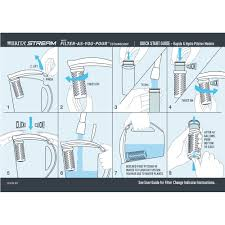 brita stream filter as you pour water pitcher with 1 filter