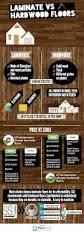 Laminate Vs Hardwood Flooring What U0027s New At Ssj U2013 Ssj Hardwood Flooring Llc