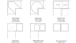 Standard Base Cabinet Depth Standard Kitchen Base Cabinet Sizes Exitallergy Com