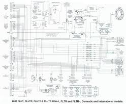 harley davidson sportster wiring diagram with basic pictures 2000
