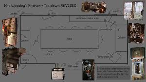 The Burrow Floor Plan Mrs Weasley U0027s Kitchen U2014 Polycount
