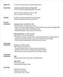 Same Resumes Juvenile Corrections Officer Resume Business Management Consulting