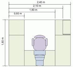 afficher la m sur le bureau afficher la taille ou les dimensions des formes dans visio support