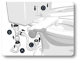 How To Install Bidet Spray Mb 1000 Fresh Water Spray Non Electric Mechanical Bidet Toilet