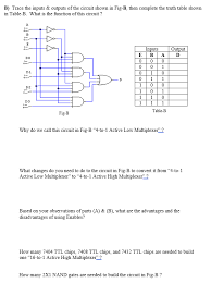 What Is A Truth Table Trace The Inputs U0026 Outputs Of The Circuit Shown In Chegg Com