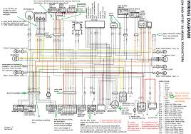 color annotated wiring diagram 98 and up www drriders com