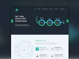 web page design webpage design by swayam tech lab dribbble