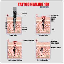 stained inc tattoos u0026 piercing tattoo aftercare tips
