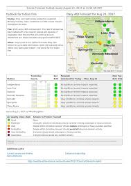 Wildfire Air Quality Symptoms by California Smoke Information 08 21 17