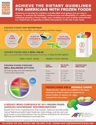 frozen food diet meal plan balanced meal plan