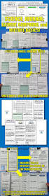 2177 best hs science images on pinterest science lessons