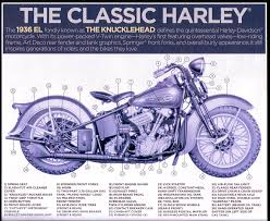 specifications photos pictures harley davidsons indians motorcycles