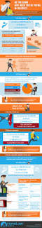 0 Home Loans by 10 Best My Home Loan Infographic Designs Images On Pinterest
