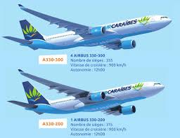 airbus a320 sieges air caraïbes colors blackbox simulation software