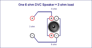 astonishing 2 ohm dual voice coil subs wiring diagram 2 ohm dvc