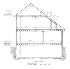 Saltbox Colonial Colonial House Plans Kearney 30 062 Associated Designs Fine